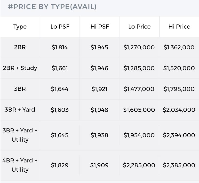 Ki Residences Price